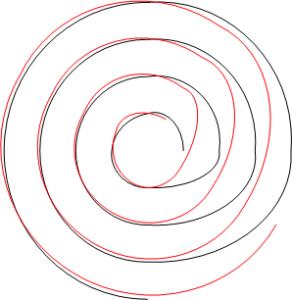 polarizace-cirkularni
